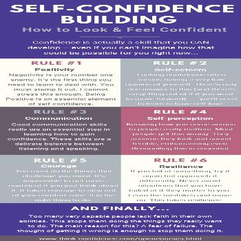 Confidence Courses in London, Bristol, Birmingham -  Learn the key steps to building self-confidenc